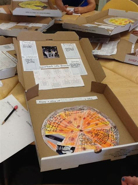 pizza box book report pin by on reading