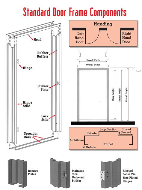 door jamb diagram door frame parts terminology www imgkid the image