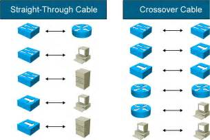 cabling archives contract network engineering
