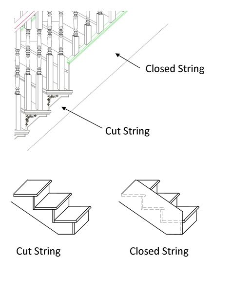 Install Banister Staircase Glossary