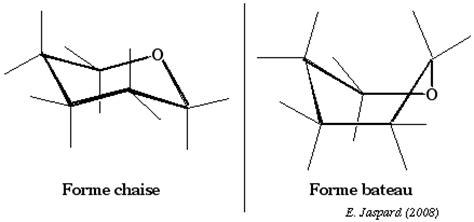 conformation chaise cours glucide ose oside sucre sugar nomenclature structure