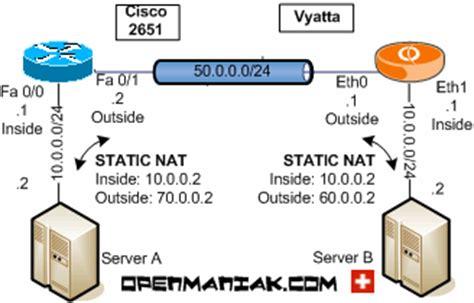 Tutorial Nat Static Translation | cisco vyatta case study static nat