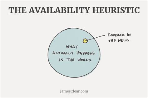 design bias meaning 10 images about heuristics on pinterest quick quotes
