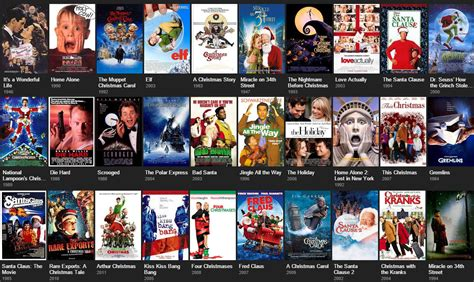christmas films it s a wonderful life k and h s films we watched