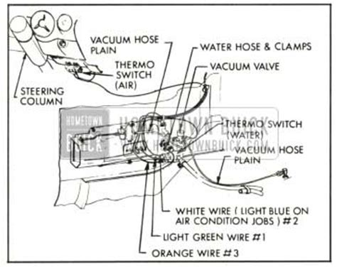 auto air conditioning repair 1994 buick lesabre transmission control buick 3 8 engine diagram air conditioner service port
