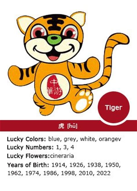 new year of tiger meaning tiger zodiac sign symbolism