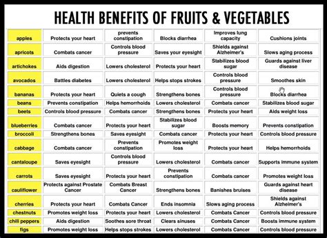 vegetables and their benefits health benefits of fruits and vegetables debbie strauch