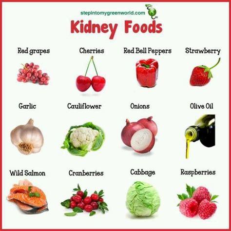 Oxalate Detox Symptoms by Kidney Foods Renal Diet Recipes Kidney