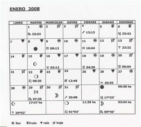 Calendario Enero 2008 Calendario Lunar Enero 2008 Para Hemisferio Sur Foro De