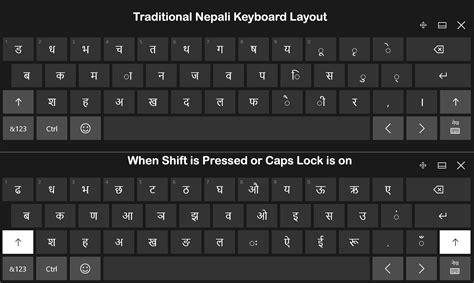 keyboard layout nepali unicode how to type in nepali in windows 10 even when offline