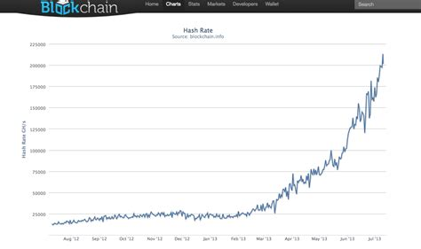 bitcoin rate portrait of a bitcoin miner how one man made 192k in
