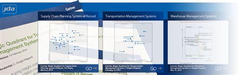 Jda Enterprise Planning by Jda Software Leader In All Of Gartner S Supply Chain Magic Quadrants Supply Chain 24 7
