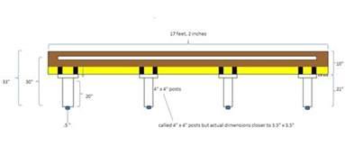 how to build a shuffleboard table i shuffleboard