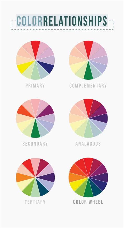 513 best images about elements of color lessons on complementary color wheel