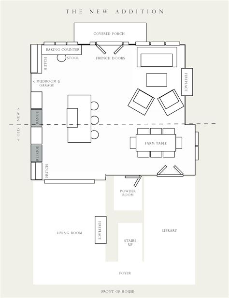 cake shop floor plan jenny steffens hobick our new addition kitchen plans