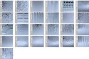 Frosted Glass For Bathroom Windows » New Home Design