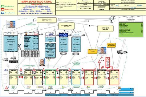 layout processo produtivo revista espacios vol 35 n 186 4 a 241 o 2014