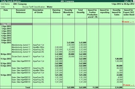 excel format of excise pla register daily stock register report excise for manufacturer in