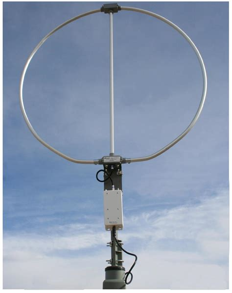 inlogis rf pro 1b active magnetic loop antennas rf pro 1b