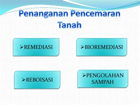 contoh bio remediasi pencemaran tanah