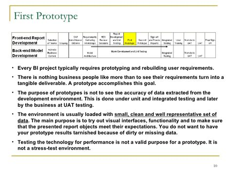 sap bi requirements gathering process