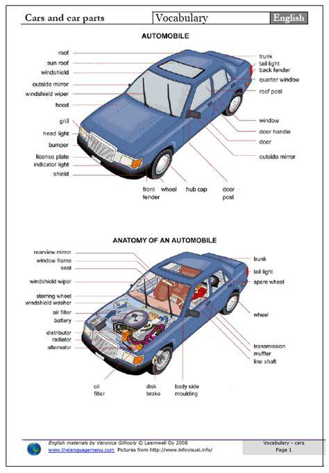 english spanish vocabulary car parts partes del coche