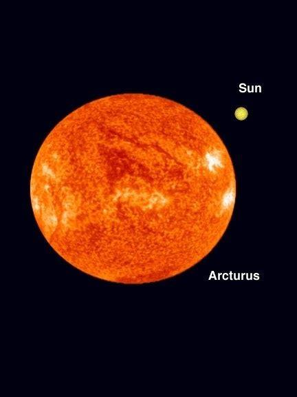 arturo la estrella mas secretos cosmicos la cuarta estrella m 225 s grande arturo arcturus