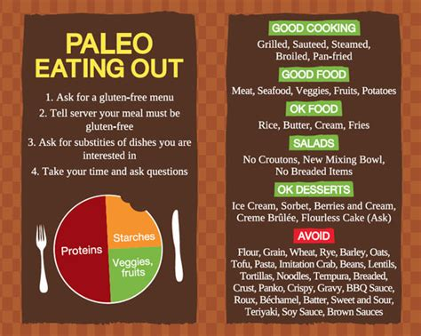 meatatarian the next level of the paleo diet books how the paleo diet works days to fitness