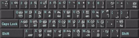 free download vanavil avvaiyar keyboard layout tnguru tamil key board layout vanavil key board layout