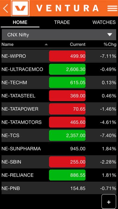 mobile trading software ventura mobile trading app review
