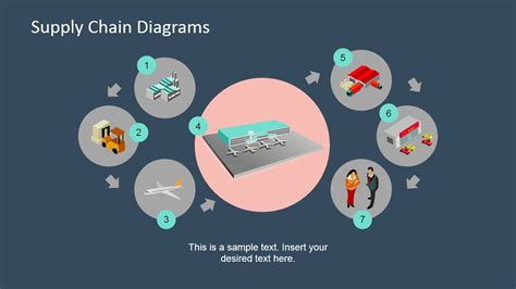 supply chain diagram charming supply chain diagram template pictures