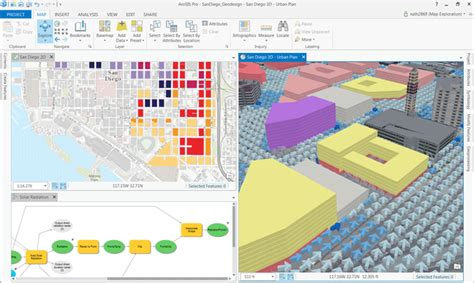 arcgis layout view to landscape geodesign to create smarter cities and adaptable