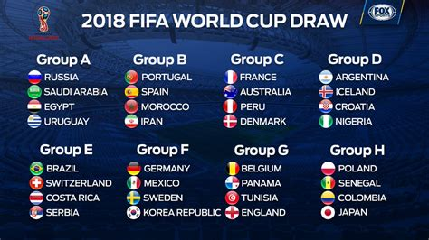 world cup 2018 groups fox sports live on quot the 2018 fifa world cup