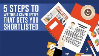 Steps To Writing A Cover Letter by 5 Steps To Writing A Cover Letter That Gets You