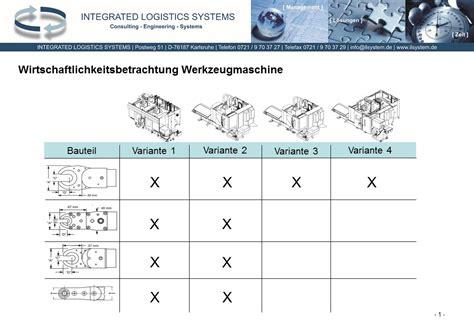 Sticker Drucken Karlsruhe by Fabrikoptimierung Fabrikplanung Logistikplanung