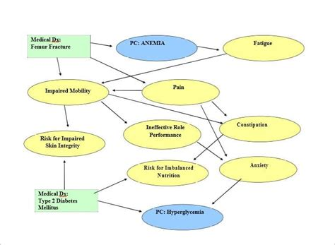 make a concept map free 42 concept map templates free word pdf doc formats