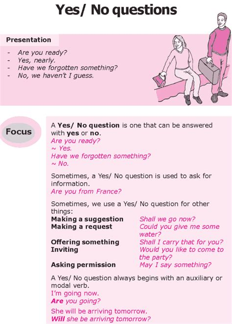 Or Yes Or No Questions Grammar 187 Grade 8 Grammar Lesson 18 Yes No Questions