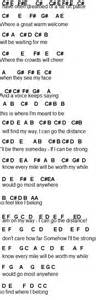 where do sts go on a letter flute sheet music july 2015