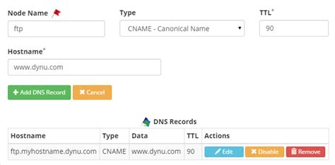 Cname Lookup Create Cname Record Free Dynamic Dns Service