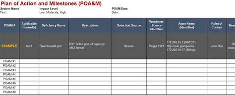 poam template nist 800 171 system security plan ssp plan of