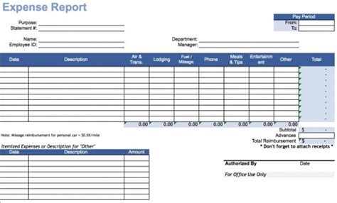 travel expense report template travel expense report template excel pdf