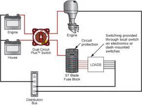 st_blade_1 automotive wiring basics 17 on automotive wiring basics