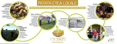 banca etica varese progetto patata etica des varese