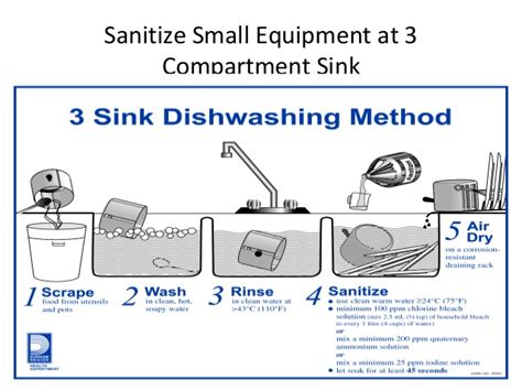 three compartment sink rules sanitary facilities
