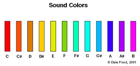 color and sound svpwiki color
