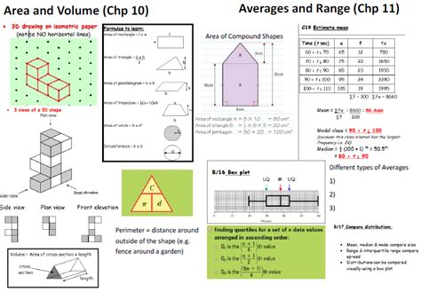 Free Year 9 Maths Revision by Mr King Maths Year 9 Revision Sheet