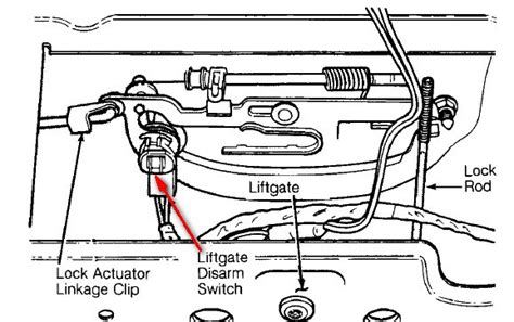 95 jeep grand wiring diagram