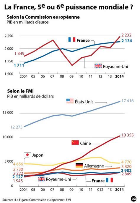 classement cuisine mondiale classement cuisine mondiale 2014 classement pib les pays