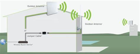 Antena Yagi Wifi Instalacion Antena Wifi Panel Yagi