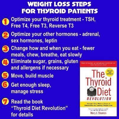 Treatment Plan For Detox Patient by Pin By Paula Lewis On Fitness